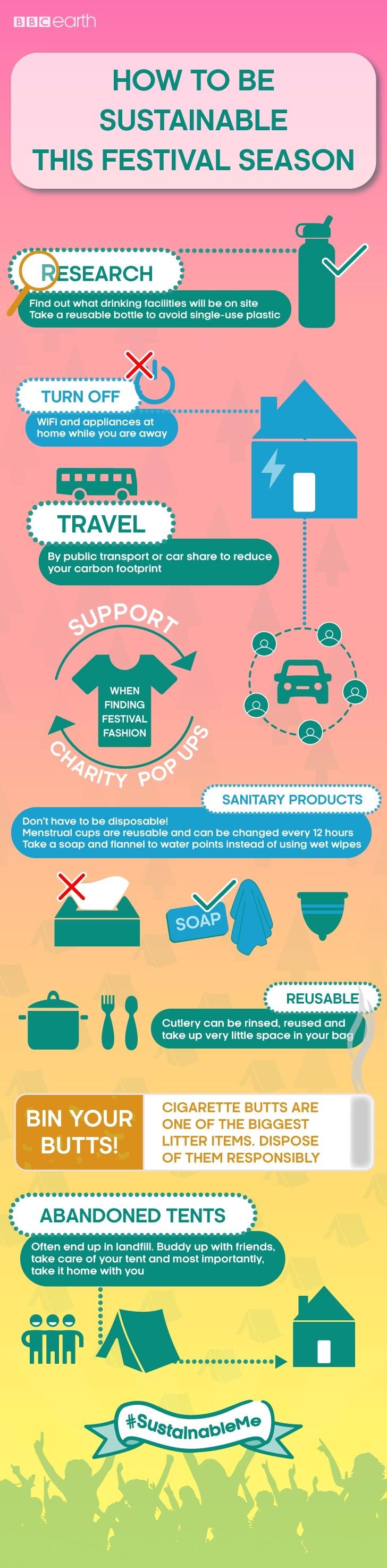 infographic on sustainability