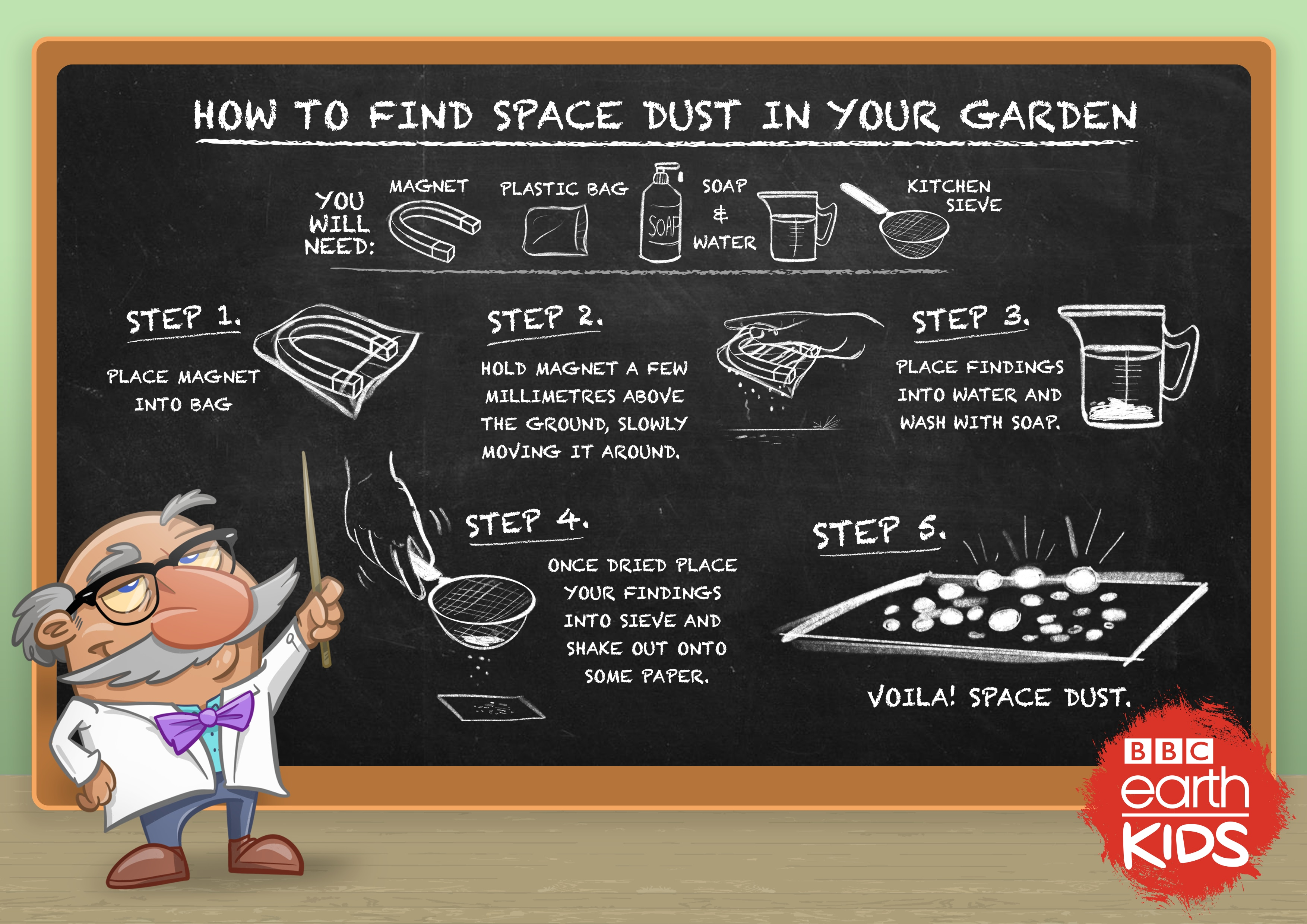 An illustrated guide to finding space dust in your garden.